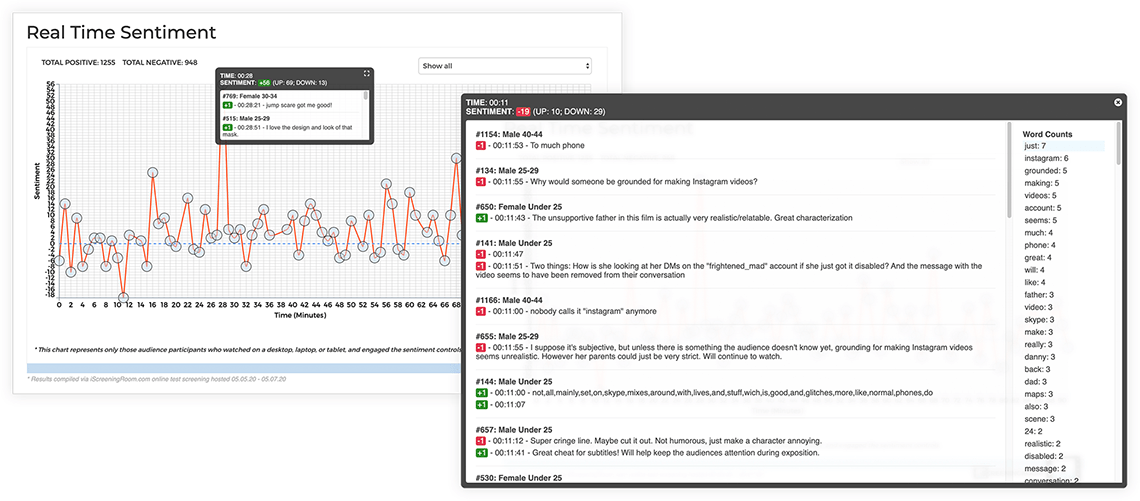 Test Screen Movie Reporting: Sentiment Tracking Screenshots